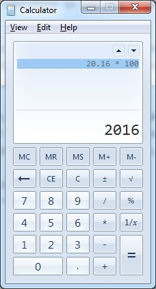 When we multiply a Decimal (20.16) with another number (100) using the calculator, the result is as expected (2016)