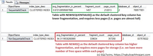 Comparison between the index physical stats when the table uses NEWSEQUENTIALID() v/s NEWID(). We can see that NEWID() results in higher fragmentation and consumes higher number of pages on disk when compared to NEWSEQUENTIALID().