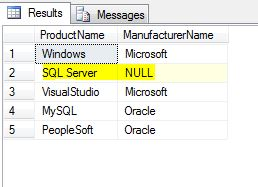 Sample data with some NULL values
