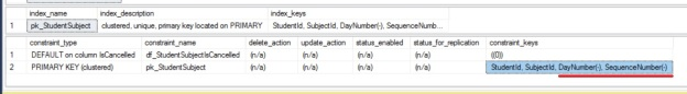 Output of the sp_help command showing negative signs for a few columns.